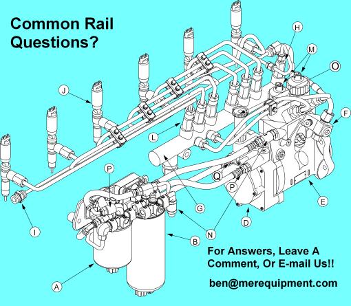 1-14-09-common-rail-art