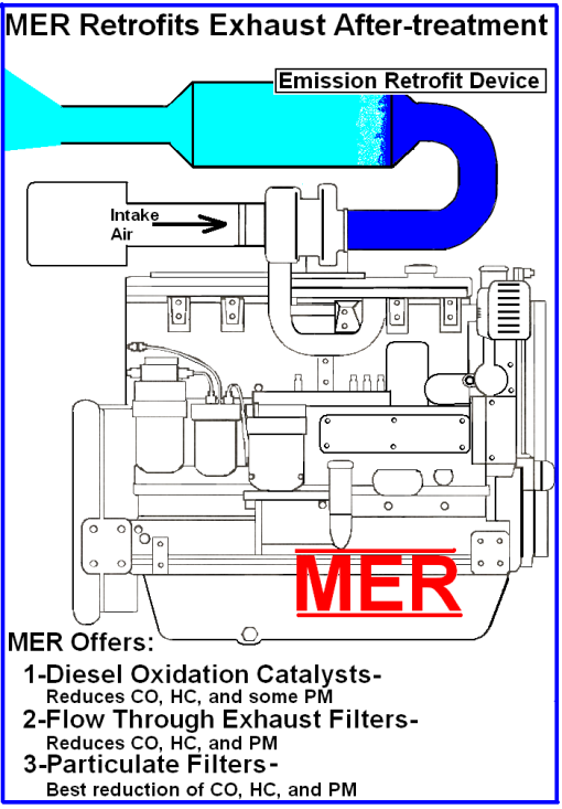 MER Supplies and Installs Emission Aftertreatment Equipment